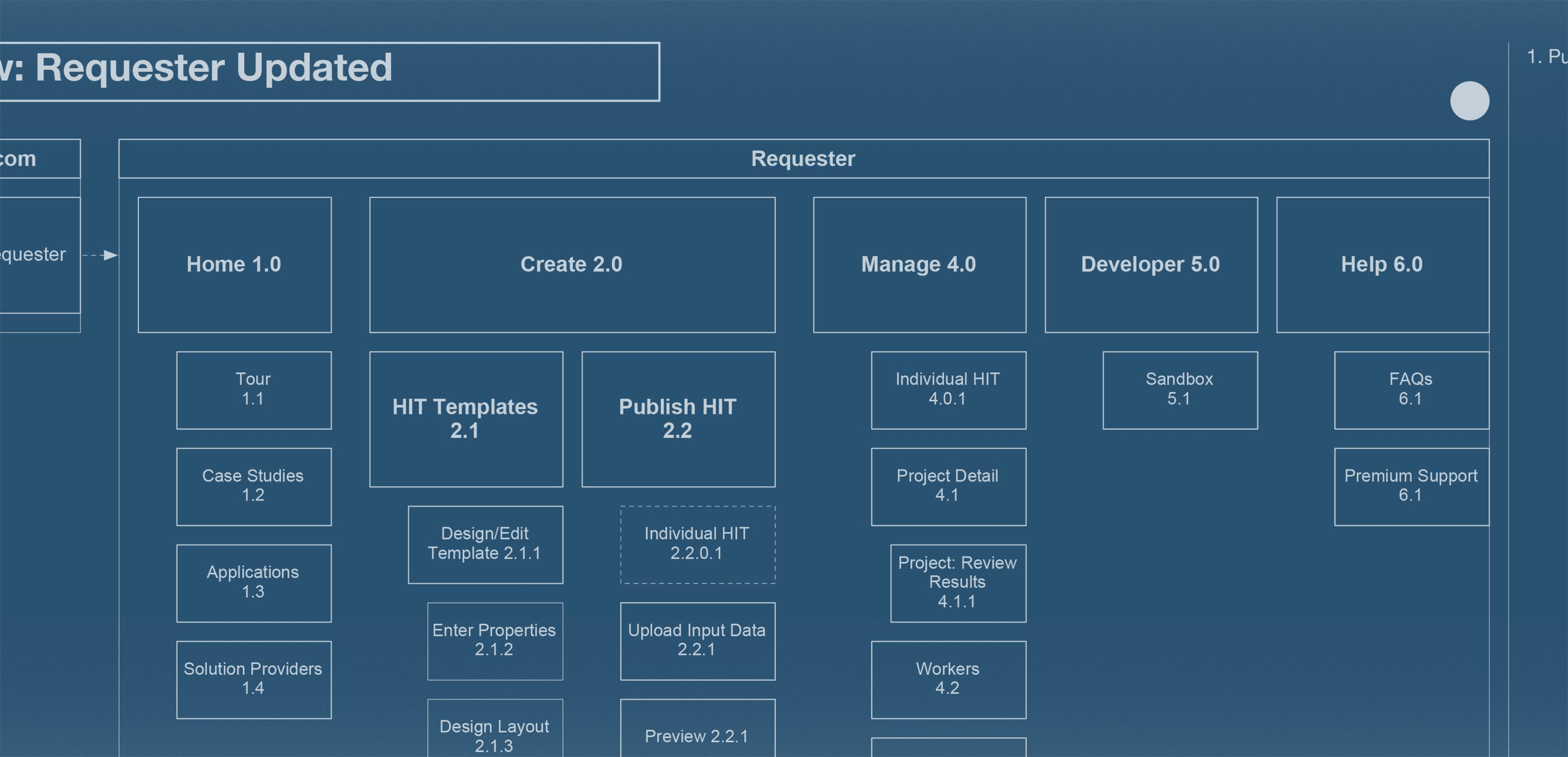Screenshot: Application Blueprint